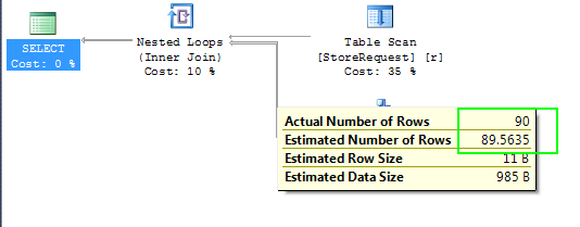 Execution plan in SQL Server 2012