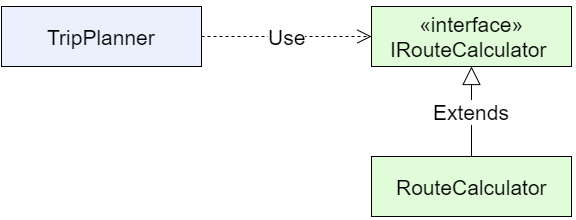 Dependency Inversion Implies Interfaces Are Owned By High Level