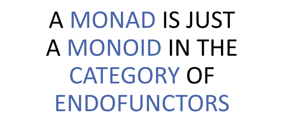 A Monad is just a monoid in the category of endofunctors